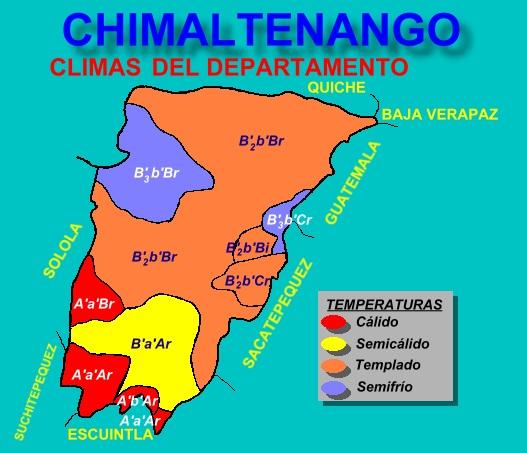 CLIMAS CHIMALTENANGO
