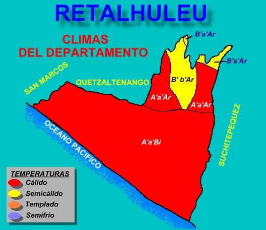 CLIMAS RETALHULEU