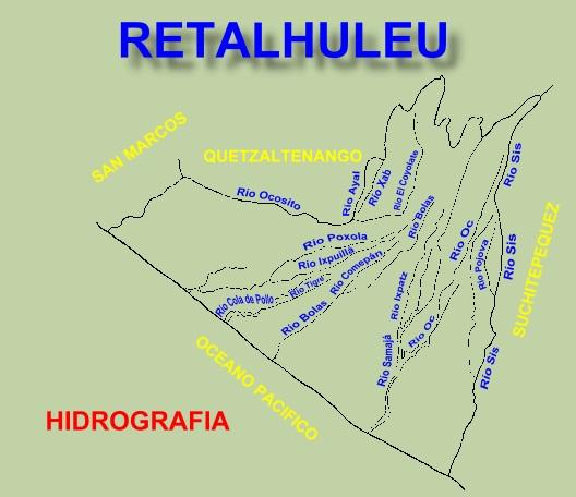 RIOS DE RETALHULEU
