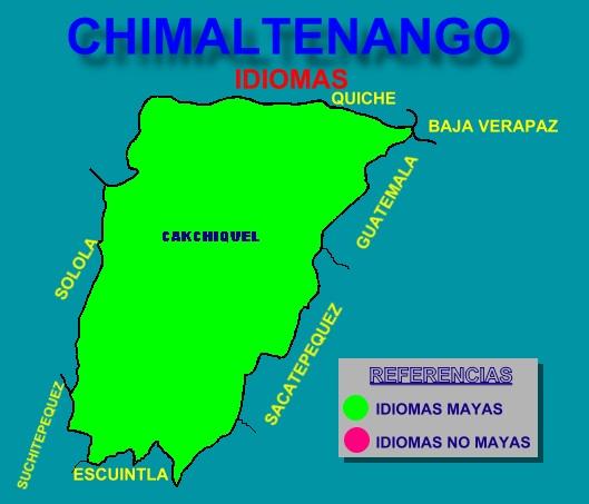 IDIOMAS CHIMALTENANGO